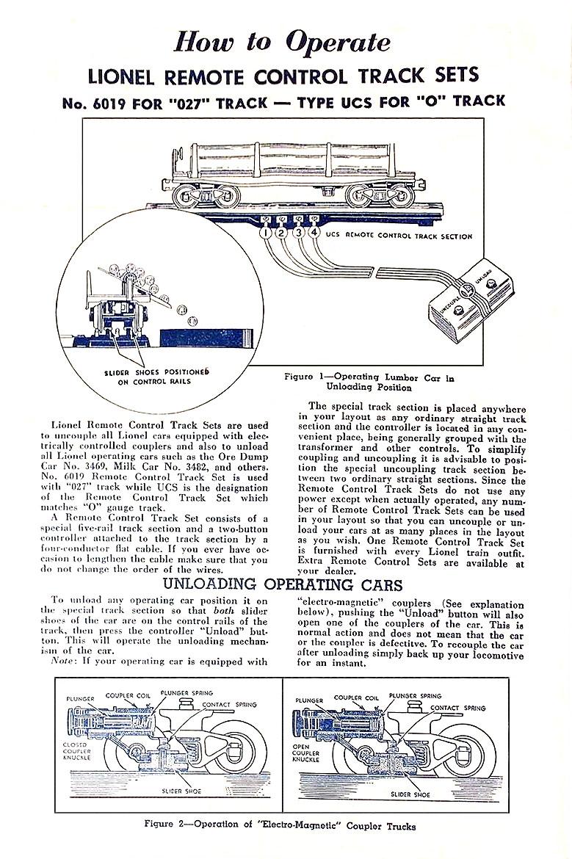 LIONEL TRAINS 6019 UNCOUPLING CONTROL TRACK SECTION
