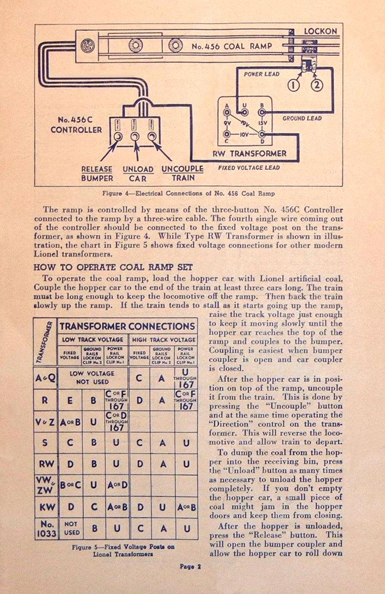 LIONEL TRAINS 456 COAL RAMP ACCESSORY