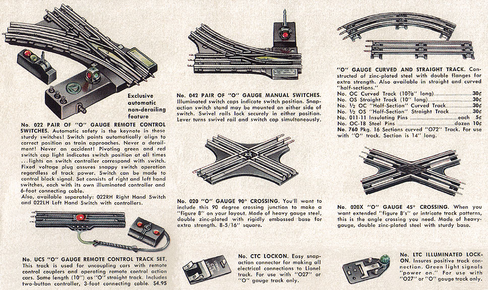 track_o_ident lionel electric toy train track identification guide lionel uncoupler wiring diagrams at reclaimingppi.co