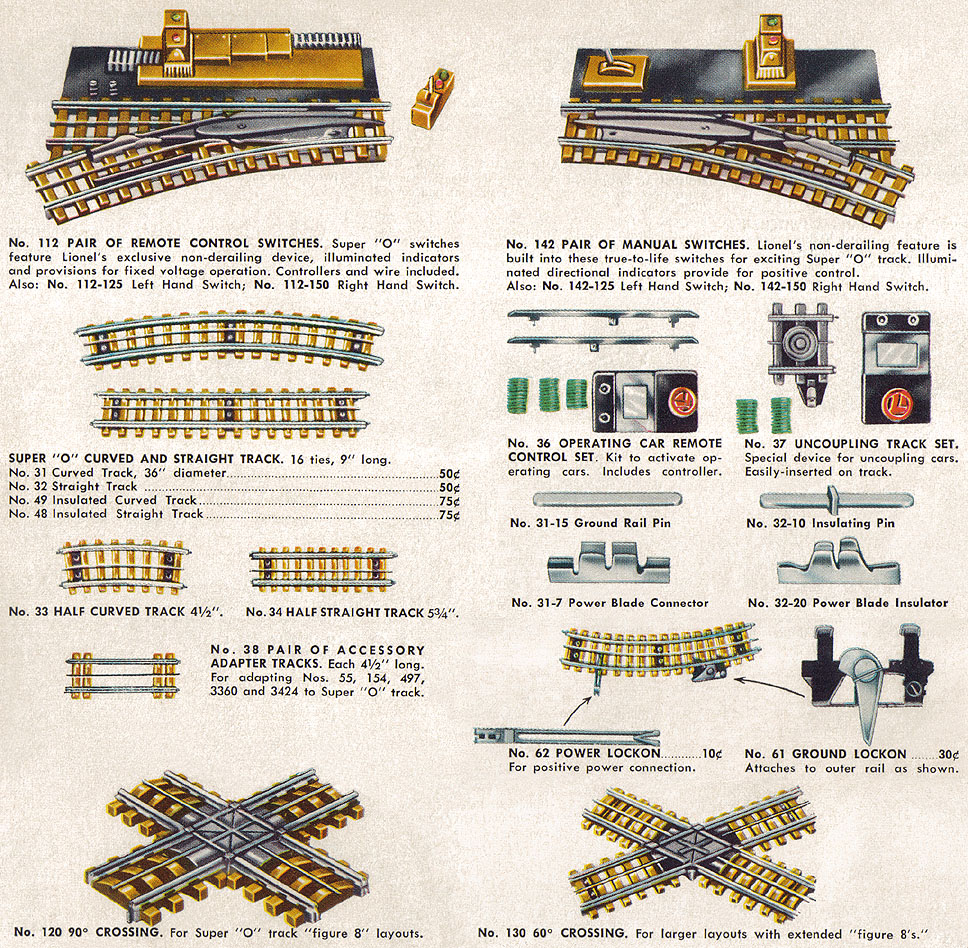 Lionel Train Wiring Another Blog About Diagram Uncoupler Diagrams 2026 Track